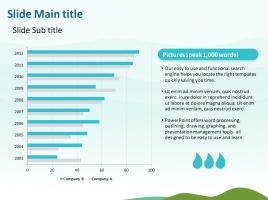 Nature Theme Bar Chart
