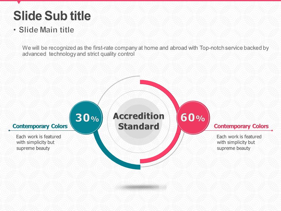 표준 인증에 대한 도넛형 그래프