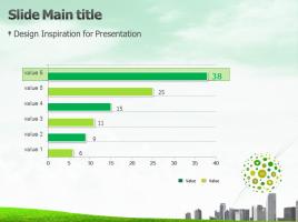 도시 자연 테마 가로막대 그래프