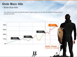 철인3종 테마 꺾은선 그래프