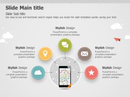 스마트폰 확산성 다이어그램 3