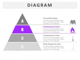 피라미드 모양 층상구조 다이어그램