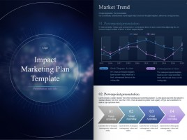 Impact Marketing Plan Template Strategy Vertical