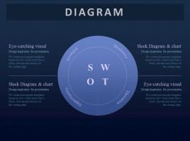 원형 SWOT 폐쇄성 다이어그램