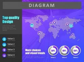 세계 지도와 원형 그래프