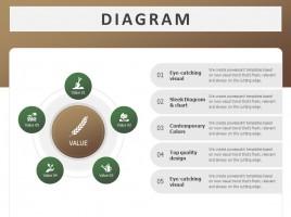 유기농 아이콘 순환형 다이어그램