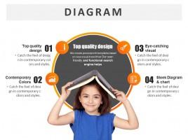 교육 확산 다이어그램