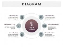 Circle Chain Diagram 7