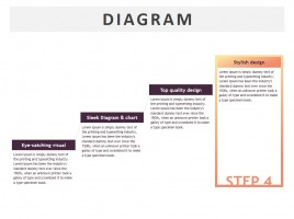 단계 사각형 박스 다이어그램