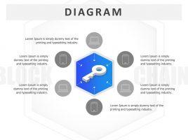 Circular Layer Diagram 6