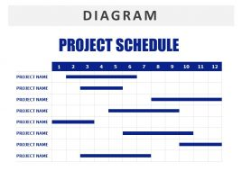 선형 프로젝트 스케줄 다이어그램