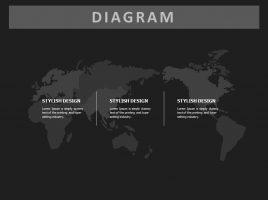 세계 확산 다이어그램