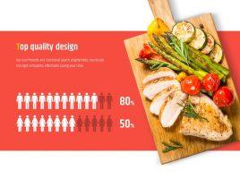 다이어트 음식 가로 그래프
