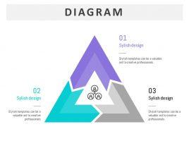 삼각 순환형 다이어그램