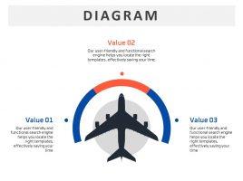 비행기 다방향 다이어그램
