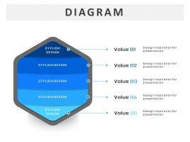 육각형 계층 구조 다이어그램2