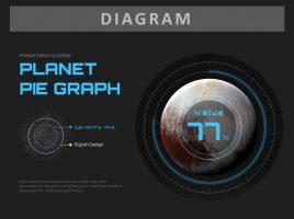 우주 테마 원형 그래프 2