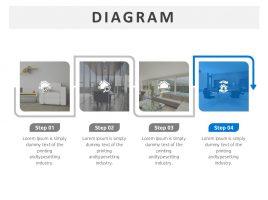 Real Estate Linear diagram