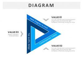 삼각 순환형 다이어그램 3
