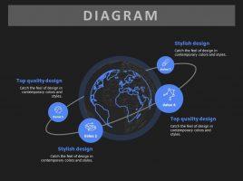 Astronomy Circular diagram