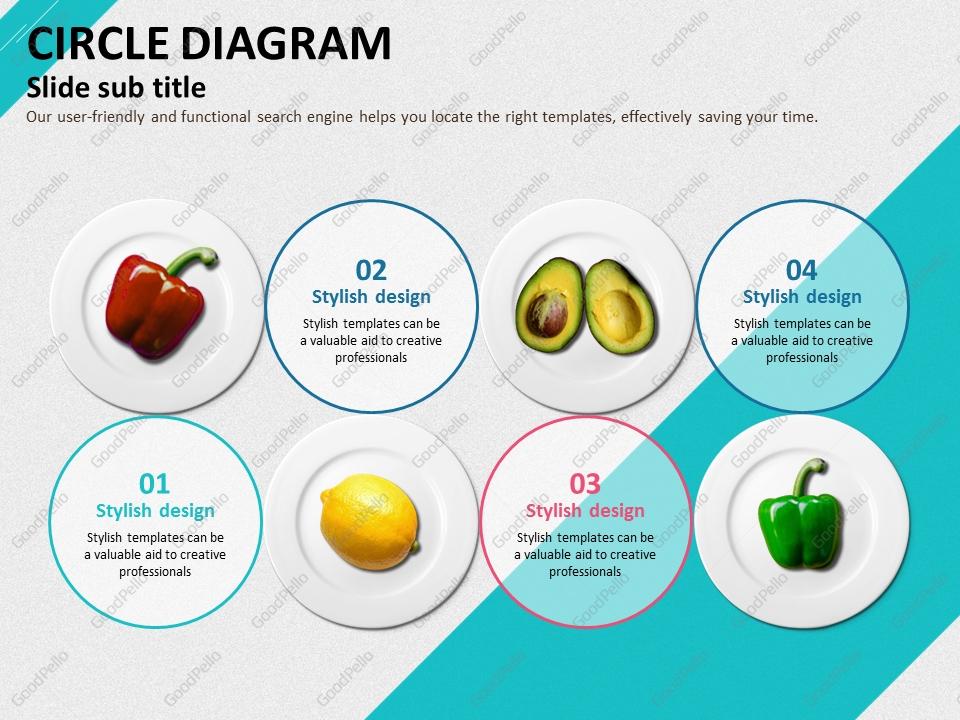 Diät und Ernährung Powerpoint-Vorlage