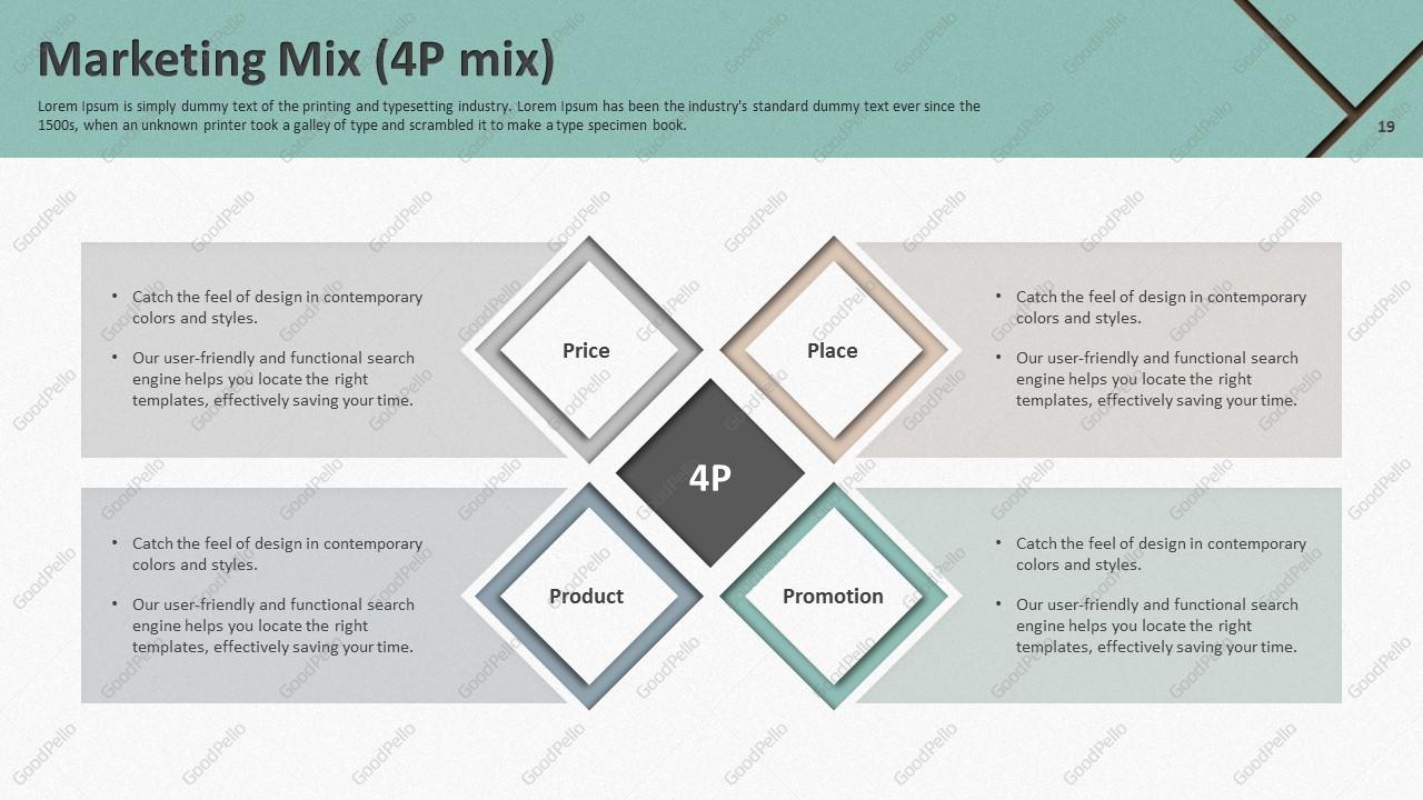 Layout Marketing Plan Strategy PPT | Goodpello