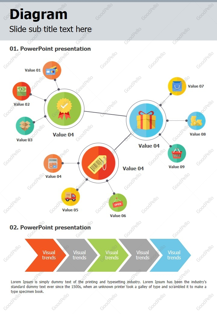 """online shopping ppt This project is a web-based online shopping application developed in java  language using java as front end the main aim of """"online shopping"""" is to ."""