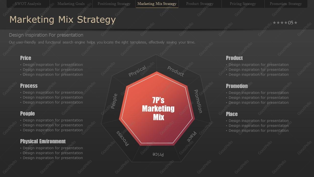 Restaurant Business Plan Template Strategy | Goodpello
