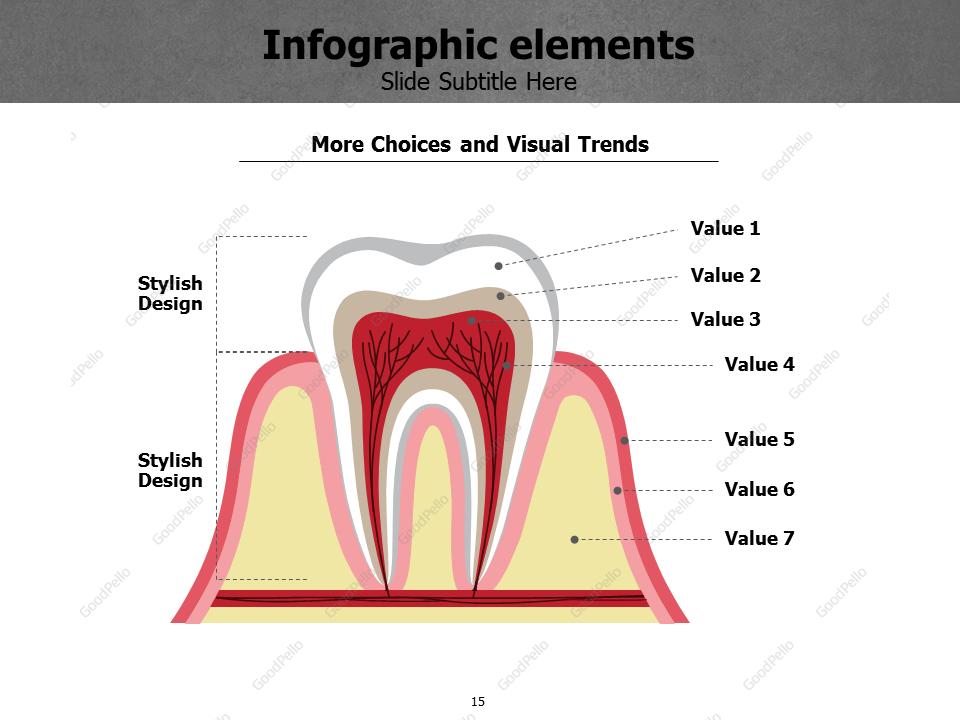 Dental Caries PPT – Goodpello