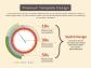 시계 테마 원형 그래프