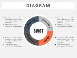 인포그래픽 SWOT 폐쇄성 다이어그램