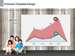 가족 테마 꺾은선 그래프