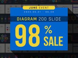 [6월 이벤트] 다이어그램 200slide