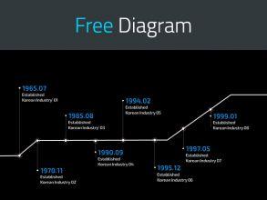 회사 연혁 무료 다이어그램